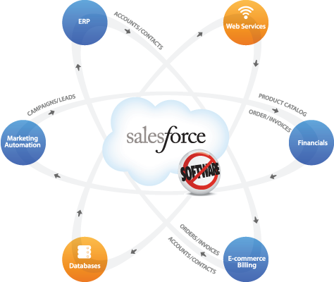 application_graphic_salesfo